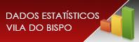 Dados estatisticos